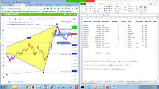 Download (Back Test) Harmonic Scanner + Ninja Strategy = $$$ Video