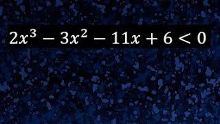 Download Inecuaciones con polinomio de grado 3, conjunto solución de la inecuacion de grado 3 Video