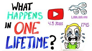 Download What Happens In One Lifetime? Video