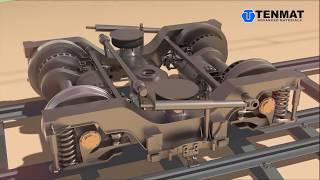 Download Composite Wear Parts for Passenger Rail: TENMAT RAILKO Video