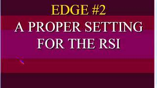 Download Steven Primo: The Correct Way To Use The RSI In Forex Trading: Part 2 Video