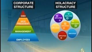 Download Holacracy Featured on Al Jazeera - Jan. 2014 Video