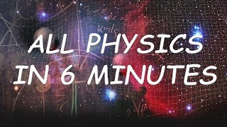 Download Physics in 6 minutes Video