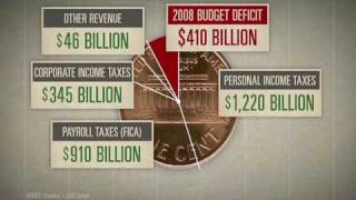 Download The History Of The American Economy, Debt And Inflation Video