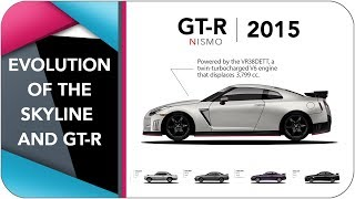 Download The Evolution Of The Nissan Skyline And GT-R (from 1957 - gt-r 2017) Video