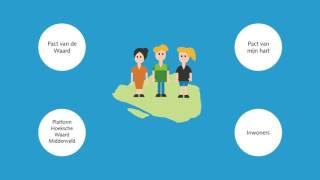 Download Animatie Omgevingswet Hoeksche Waard Video