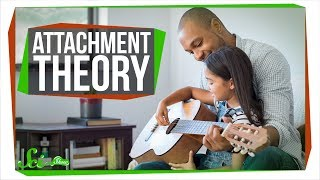 Download Attachment Theory: How Your Childhood Shaped You Video