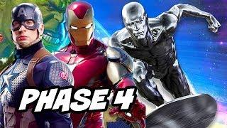 Download Avengers Endgame Marvel Phase 4 Movie Schedule Breakdown Video