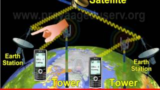 Download Satellite communication - Space technology has witnessed a phenomenal growth Video