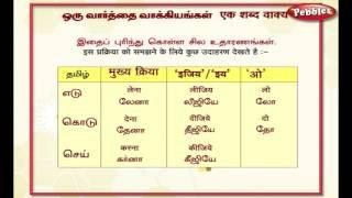 learn hindi thro tamil