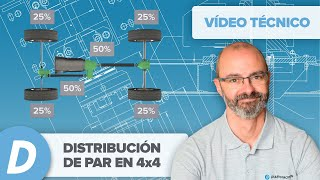 Download Técnica 4x4: Distribución de par máximo a cada rueda | Diariomotor Video