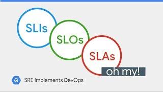 Download SLIs, SLOs, SLAs, oh my! (class SRE implements DevOps) Video