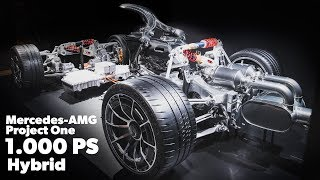 Download Mercedes AMG Project One Hypercar X1 Drivetrain Video