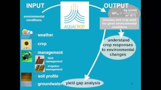 Download Introduction to AquaCrop Part 2 AquaCrop - Training module Nr. 1, April 2016 Video