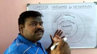Download Computer Hardware Tutorial Video