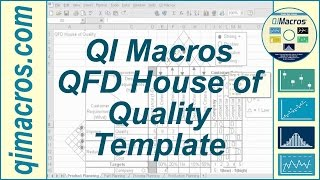 Download QFD House Of Quality Template in Excel Video