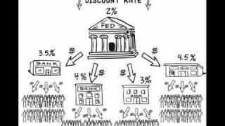 Download The Federal Reserve and the Discount Rate Video
