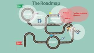 Download Entrepreneurship in TVET - Make It Happens Video
