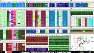 Download LIVE: Penny Stocks Small Cap Scanner (Trade-Ideas) Video