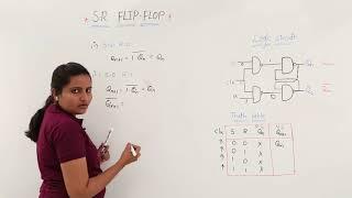 Download S-R Flip Flop Video