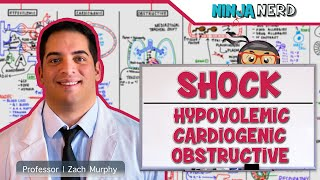 Download Types of Shock   Hypovolemic, Cardiogenic, & Obstructive Shock   Part 1 Video