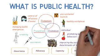 Download What is Public Health?? Video