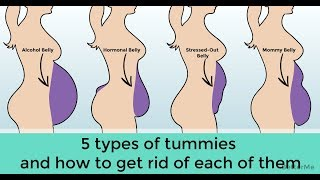 Download 5 types of belly that aren't caused by excess weight Video