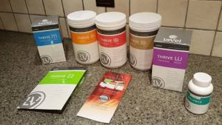 Download Thrive 3 week review Video