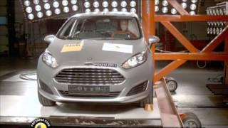 Download Euro NCAP | Ford Fiesta | 2012 | Crash test Video