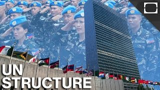 Download How Does The UN Work? Video
