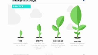 Download Analytical Thinking Techniques Video