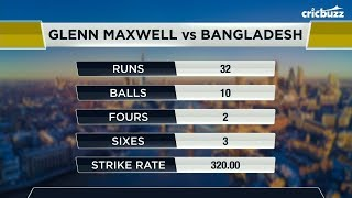 Download Should judge players like Maxwell on their impact, not milestones - Zaheer Khan Video