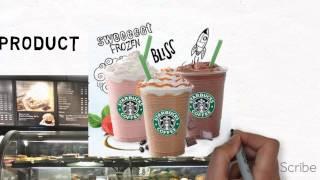 Download Starbucks Marketing Mix Analysis Video