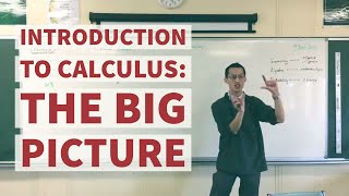 Download Introduction to Calculus (1 of 2: Seeing the big picture) Video