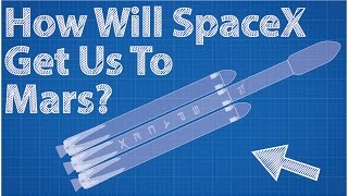 Download How Will SpaceX Get Us To Mars? Video