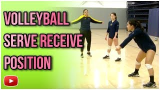 Download Inside Volleyball Practice: Small Group Training Sessions - Serve Receive Position Video