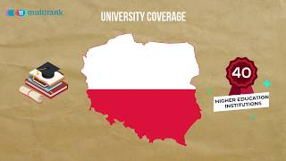 Download Study in Poland | U-Multirank 2018 Video