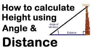 Download Calculate Height Using Angle and Distance | Learning Technology Video