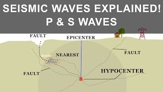 Download What Is Earthquake | How it occurs, causes | Seismic Waves | P and S Waves Video