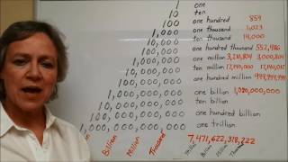 Download How to Say Numbers in English - American English Pronunciation - American Culture Video