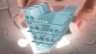 Download System Engineering Brief: Managing Complexity with a Systems Driven Approach Video