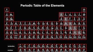 Download Introduction to the Periodic Table Video