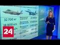 Download МиГ-35: гроза военной авиации Video