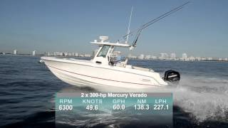 Download Boston Whaler 280 Outrage Test 2016- by BoatTest Video