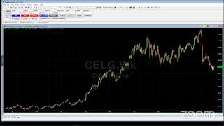 Download PreMarket Prep - April 17 Video