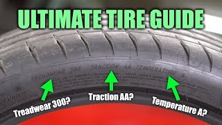 Download The Ultimate Guide To Tire Sidewalls - How Good Are Your Tires? Video