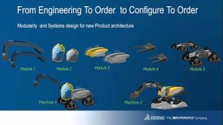 Download Optimizing Engineering-To-Order (ETO) Processes Video