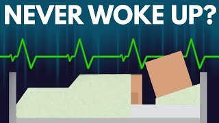 Download What Would Happen If You Never Woke Up? Video