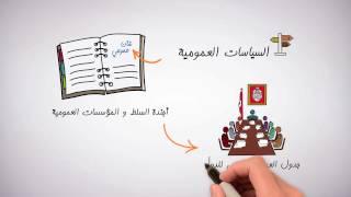 Download السياسات العمومية: التصميم (الحلقة 3/8) Video