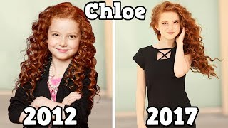 Download Disney Channel Famous Kids Stars Before and After 2017 Video